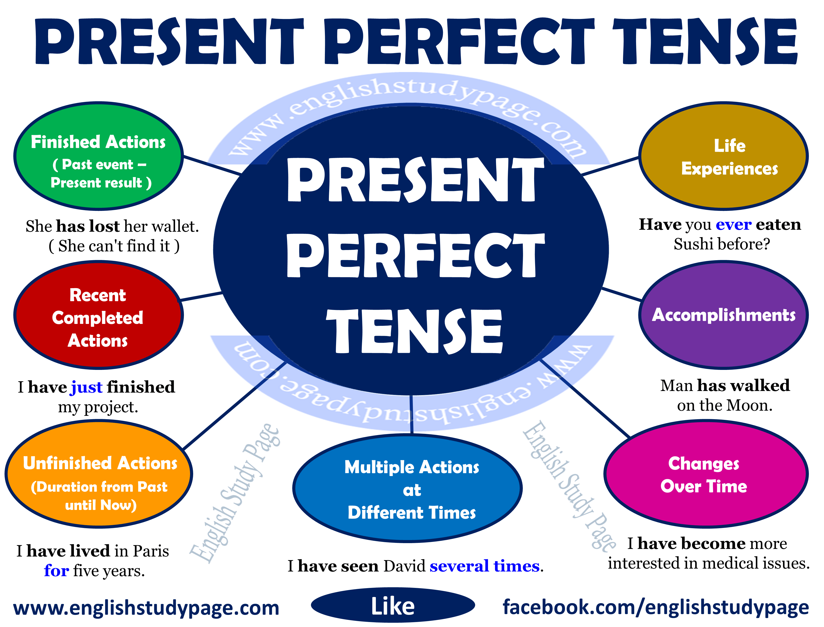 present-perfect-tense.png